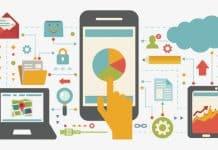 quy trình thông báo ứng dụng bán hàng
