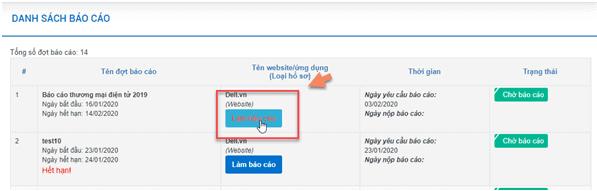 kê khai Báo cáo website thương mại điện tử